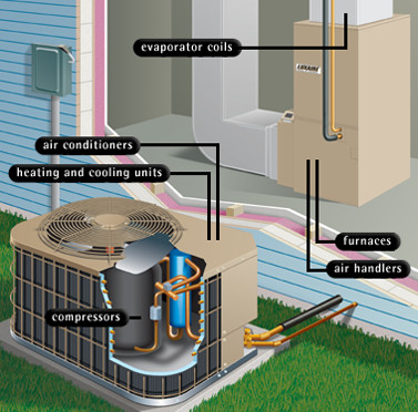 hvac-diagram